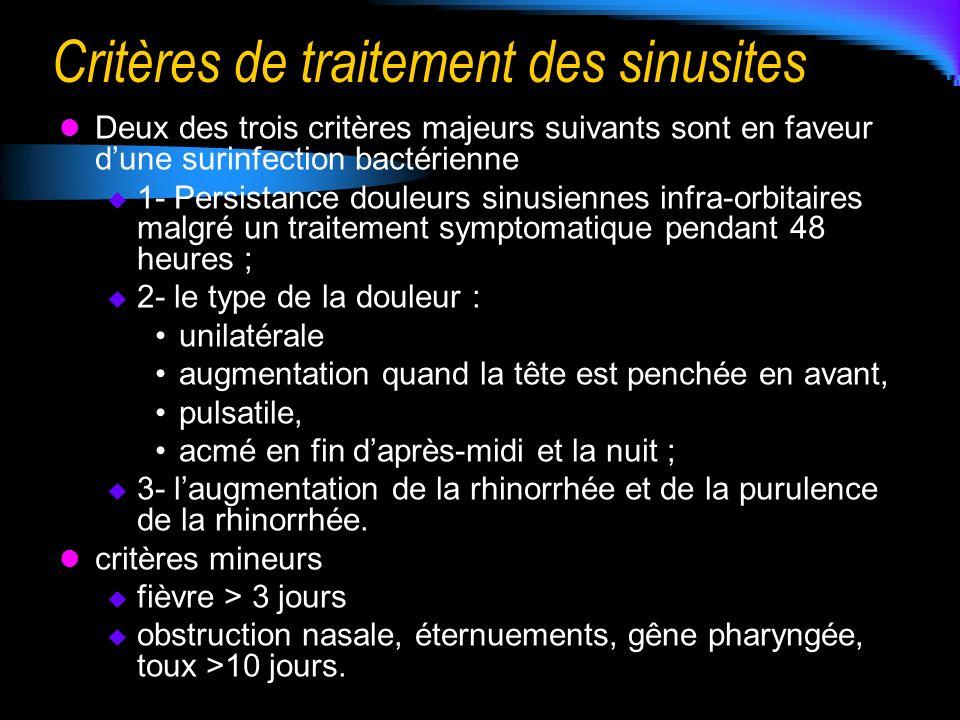 Critères de traitement des sinusites