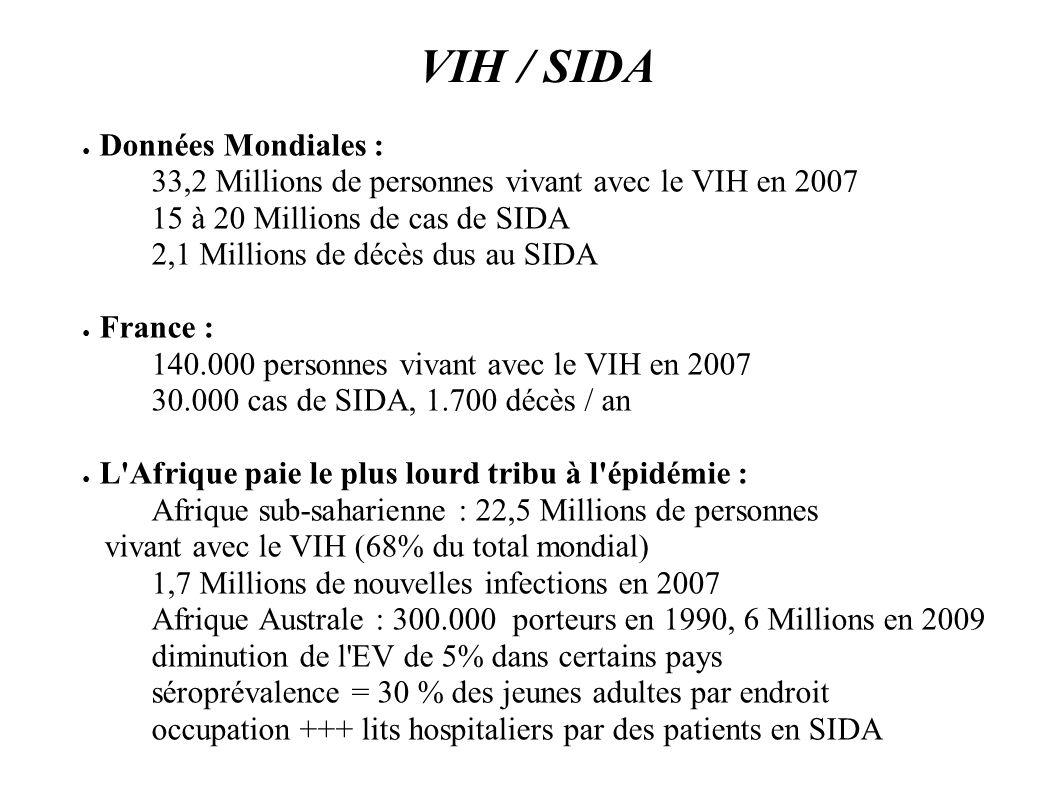 VIH / SIDA Données Mondiales :