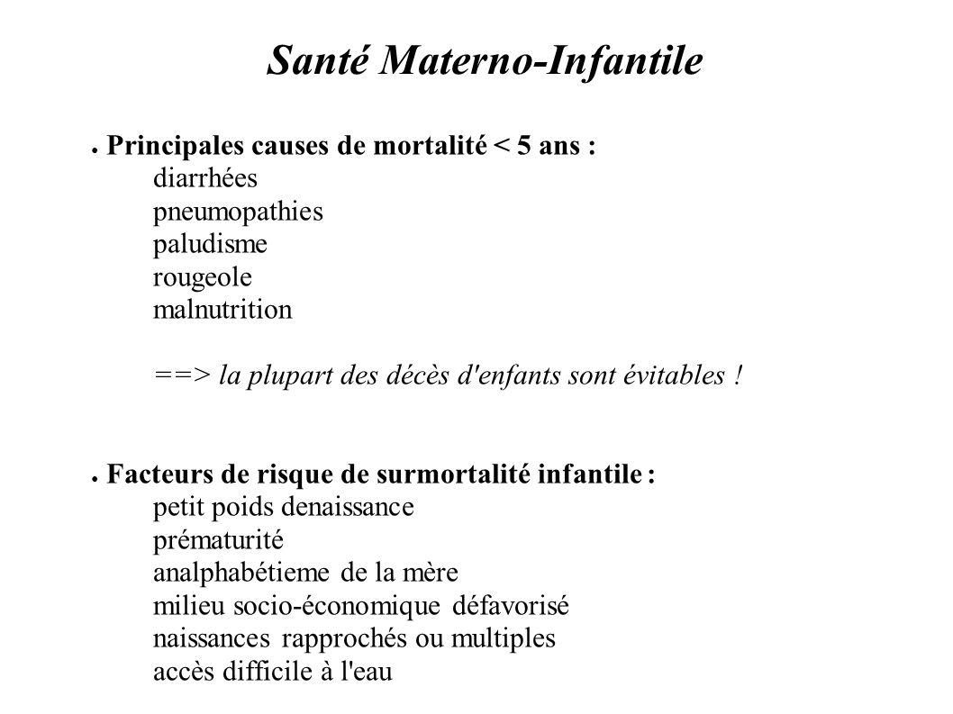 Santé Materno-Infantile