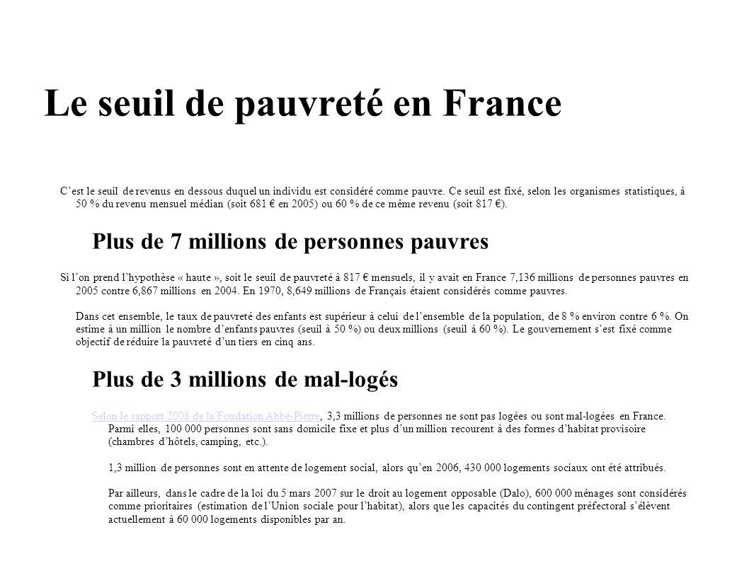 Le seuil de pauvreté en France