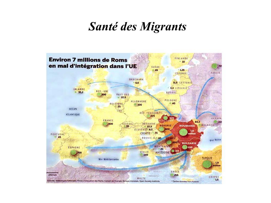 Santé des Migrants