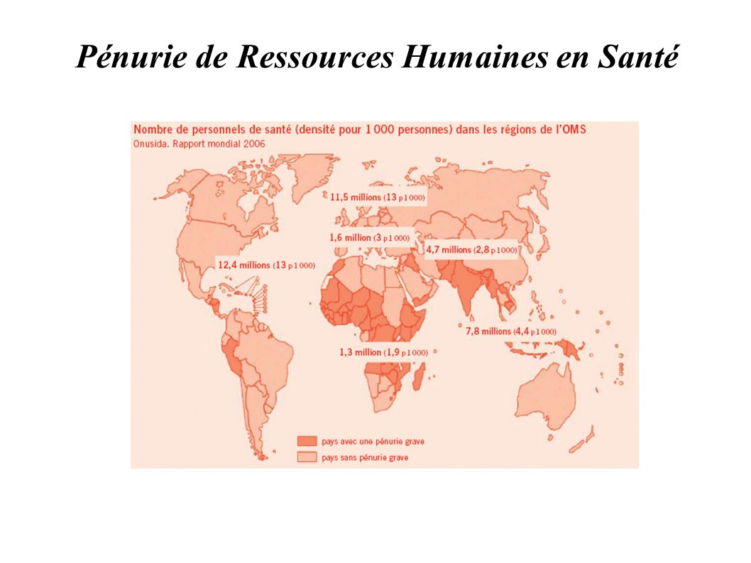 Pénurie de Ressources Humaines en Santé