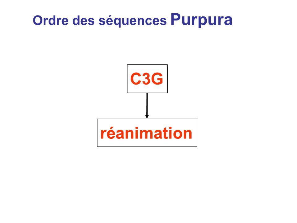 Ordre des séquences Purpura