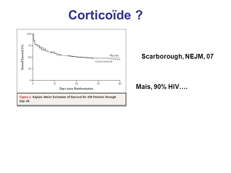 Corticoïde Scarborough, NEJM, 07 Mais, 90% HIV….