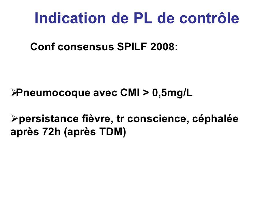 Indication de PL de contrôle