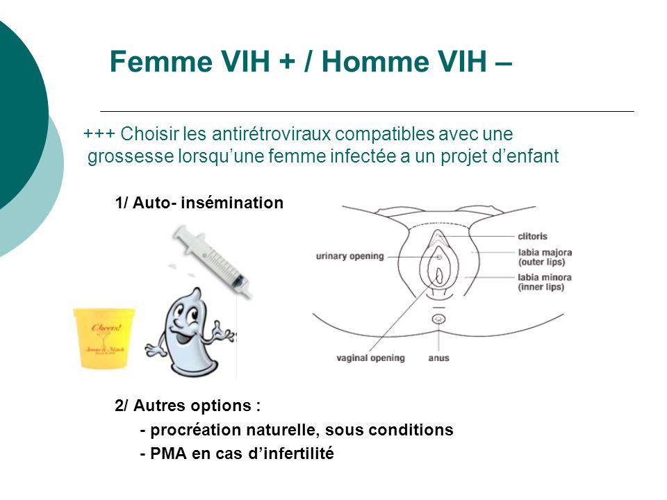 Femme VIH + / Homme VIH – +++ Choisir les antirétroviraux compatibles avec une. grossesse lorsqu'une femme infectée a un projet d'enfant.