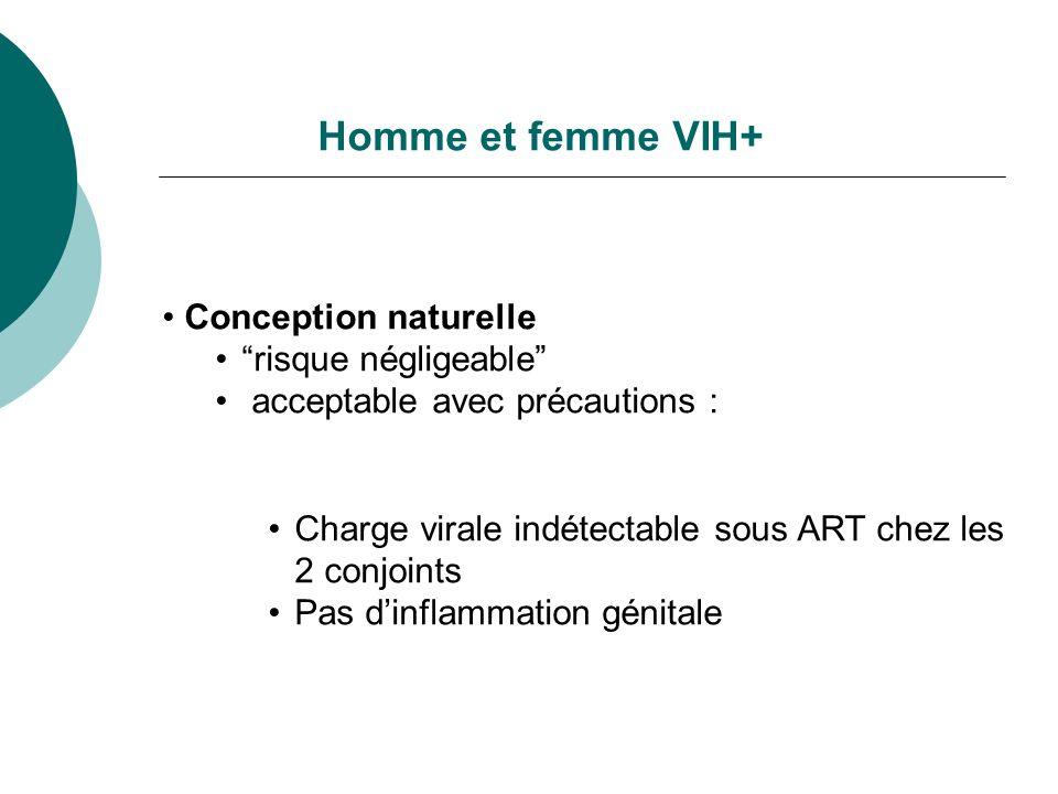 Homme et femme VIH+ Conception naturelle risque négligeable