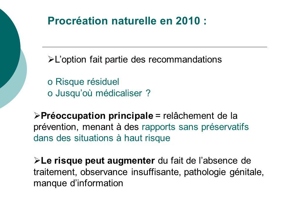 Procréation naturelle en 2010 :
