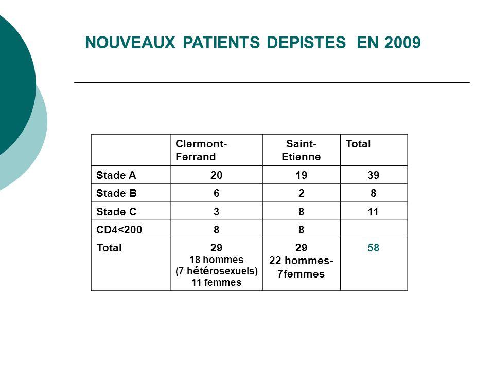 NOUVEAUX PATIENTS DEPISTES EN 2009
