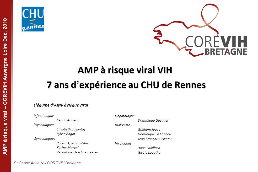 AMP à risque viral VIH 7 ans d'expérience au CHU de Rennes