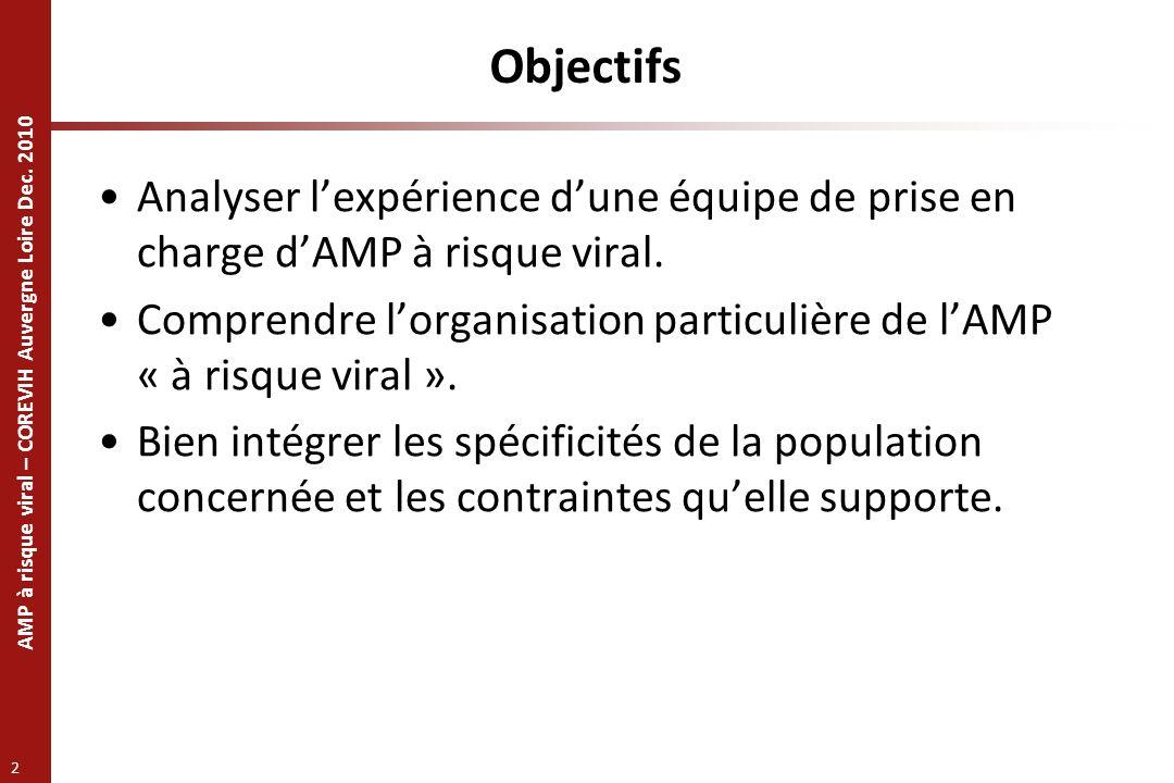 Objectifs Analyser l'expérience d'une équipe de prise en charge d'AMP à risque viral.
