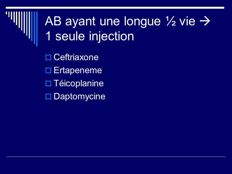 AB ayant une longue ½ vie  1 seule injection
