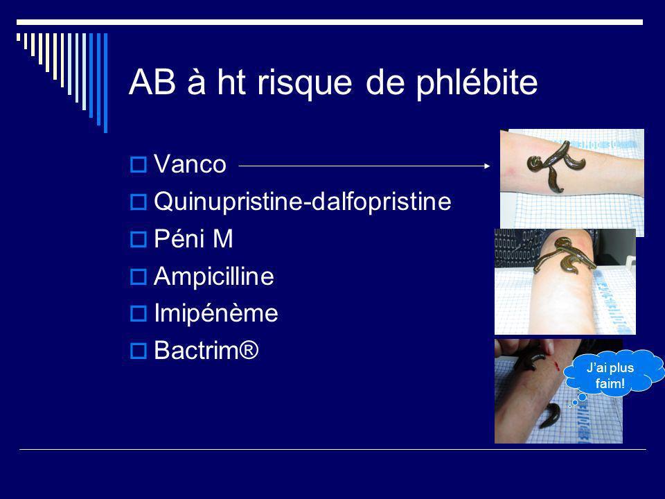 AB à ht risque de phlébite