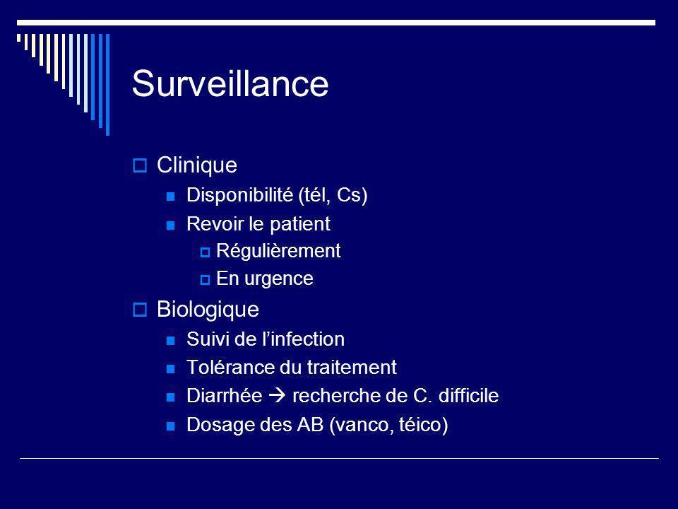 Surveillance Clinique Biologique Disponibilité (tél, Cs)