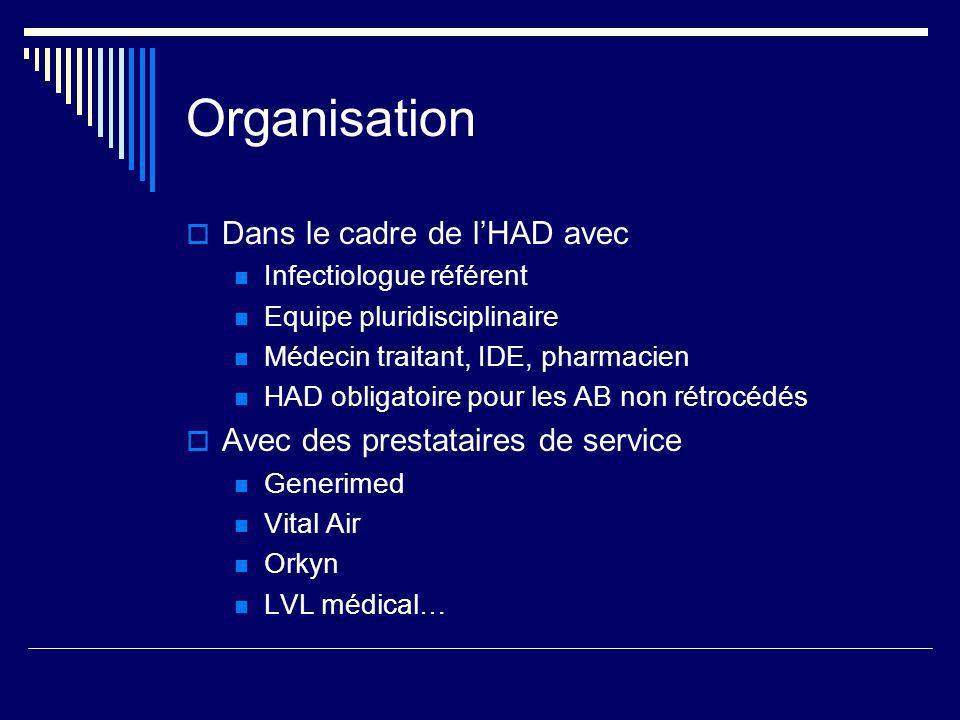 Organisation Dans le cadre de l'HAD avec
