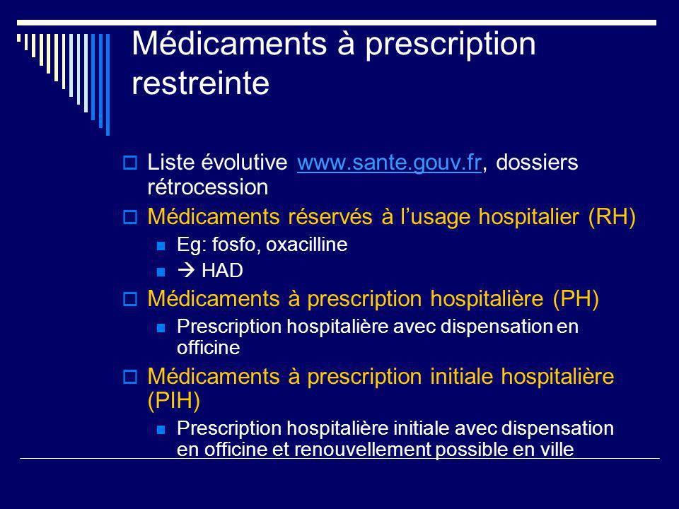 Médicaments à prescription restreinte