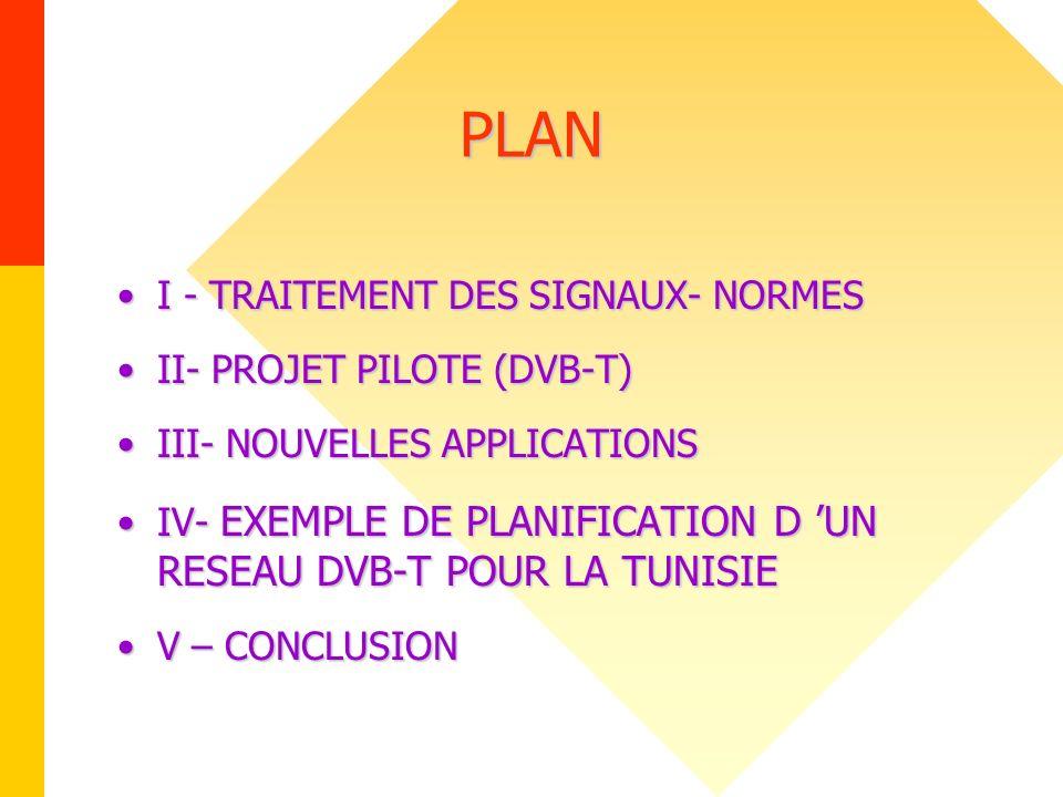 PLAN I - TRAITEMENT DES SIGNAUX- NORMES II- PROJET PILOTE (DVB-T)