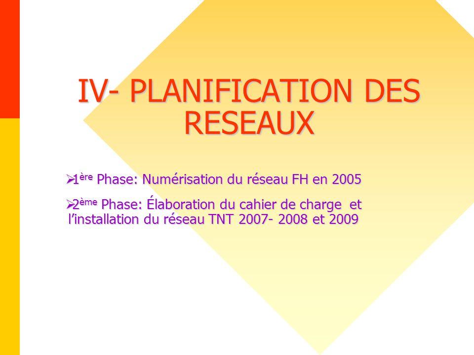 IV- PLANIFICATION DES RESEAUX