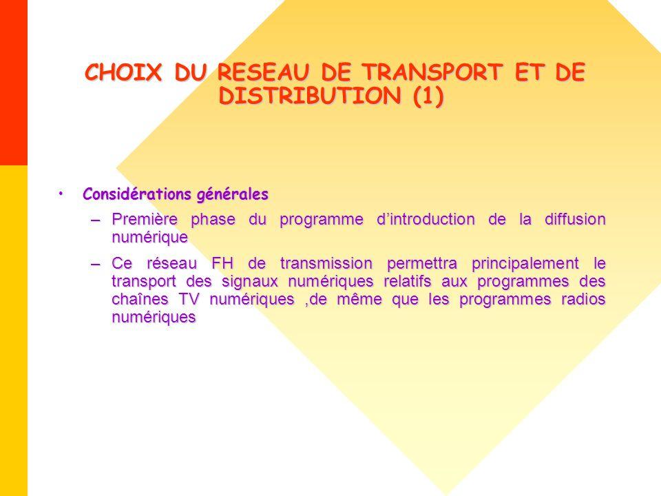CHOIX DU RESEAU DE TRANSPORT ET DE DISTRIBUTION (1)
