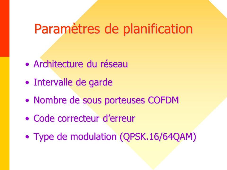 Paramètres de planification