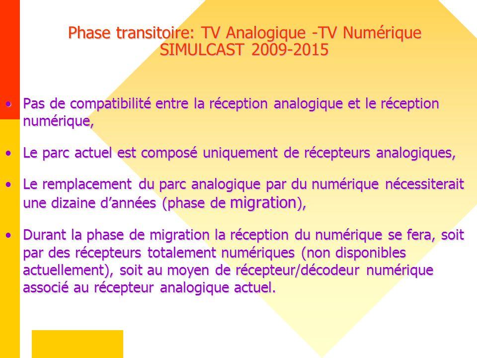 Phase transitoire: TV Analogique -TV Numérique SIMULCAST 2009-2015