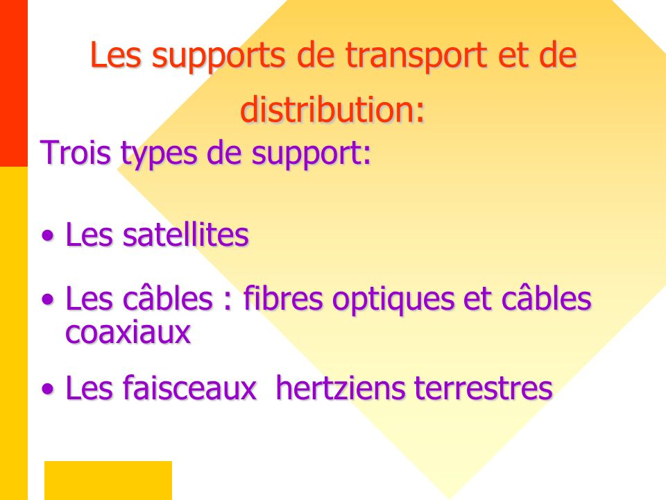 Les supports de transport et de distribution: