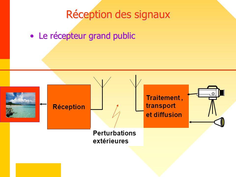 Réception des signaux Le récepteur grand public Traitement , Réception