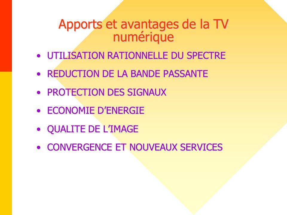 Apports et avantages de la TV numérique