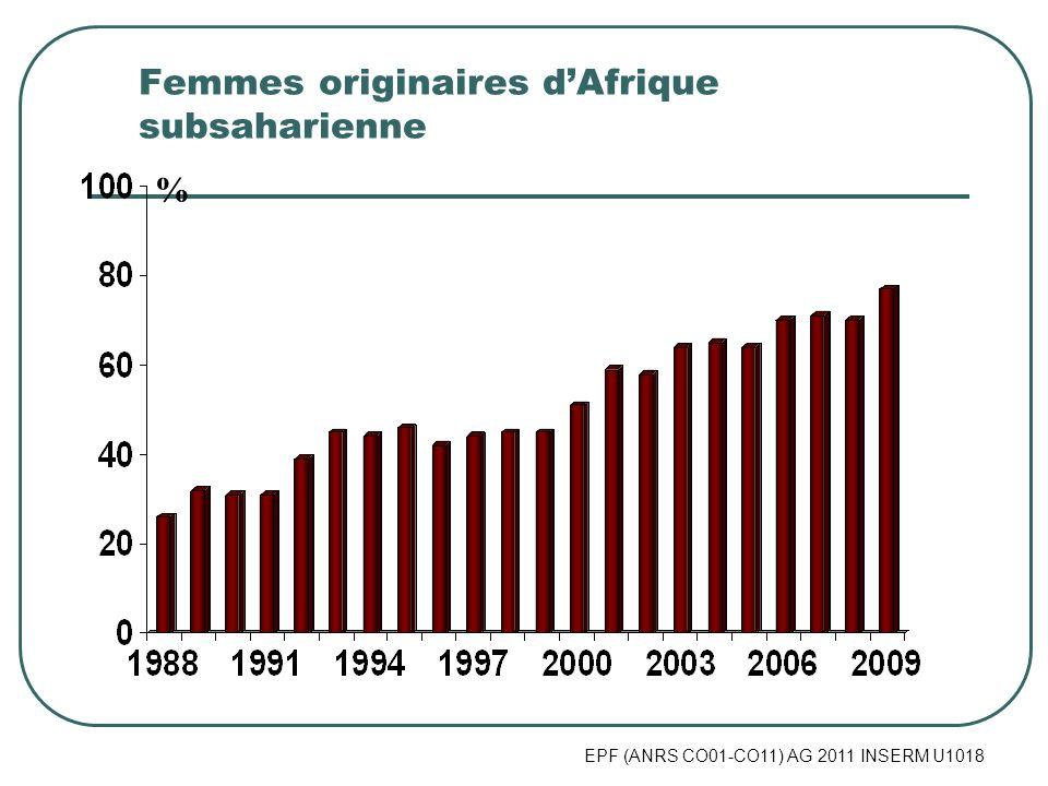Femmes originaires d'Afrique subsaharienne