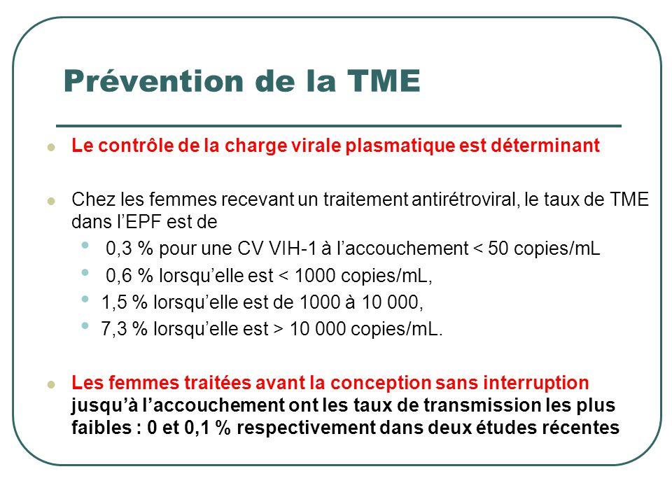 Prévention de la TME Le contrôle de la charge virale plasmatique est déterminant.