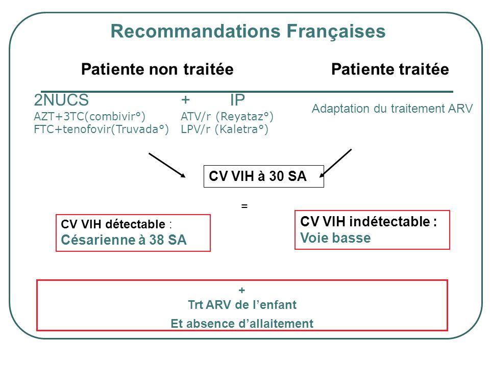 Recommandations Françaises Et absence d'allaitement