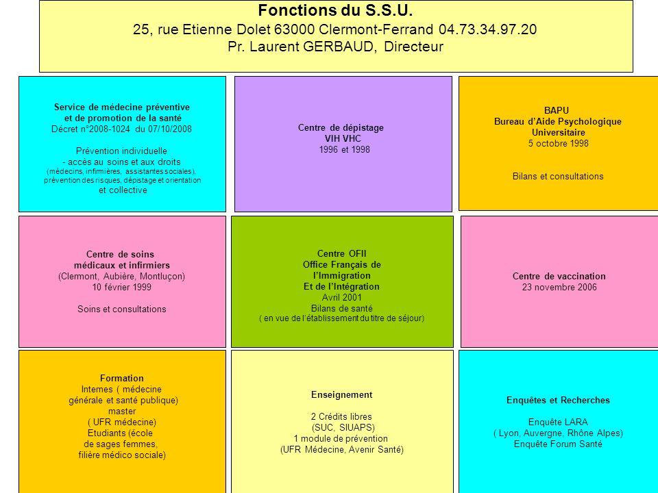 Fonctions du S.S.U. 25, rue Etienne Dolet 63000 Clermont-Ferrand 04.73.34.97.20. Pr. Laurent GERBAUD, Directeur.