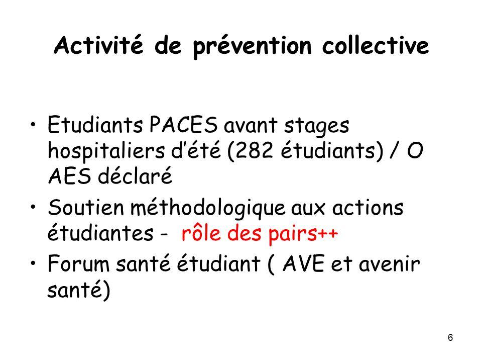 Activité de prévention collective