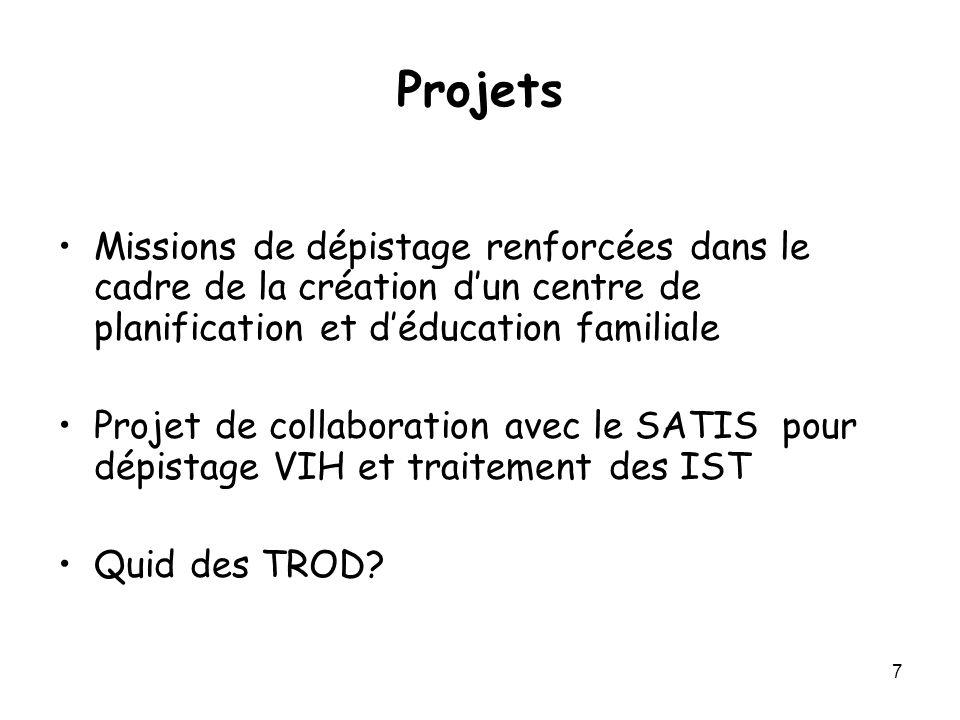 ProjetsMissions de dépistage renforcées dans le cadre de la création d'un centre de planification et d'éducation familiale.