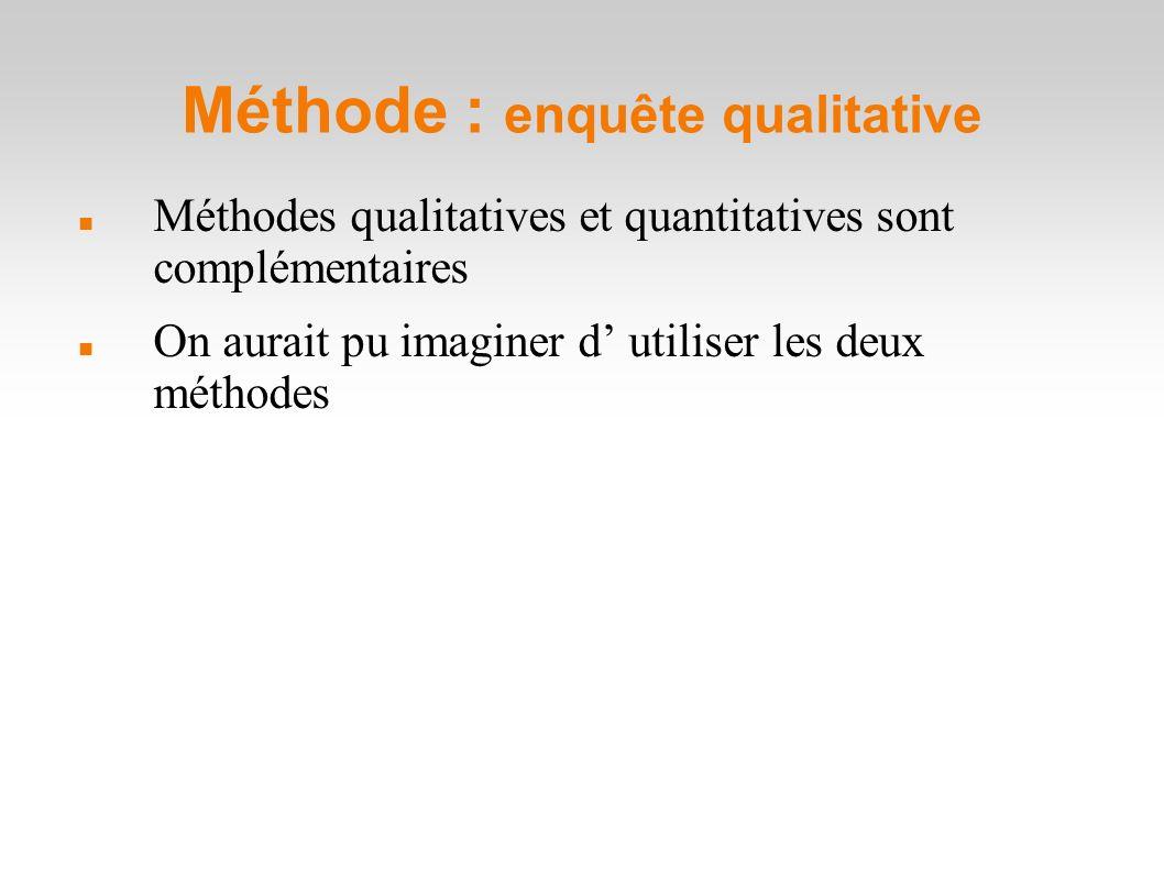 Méthode : enquête qualitative