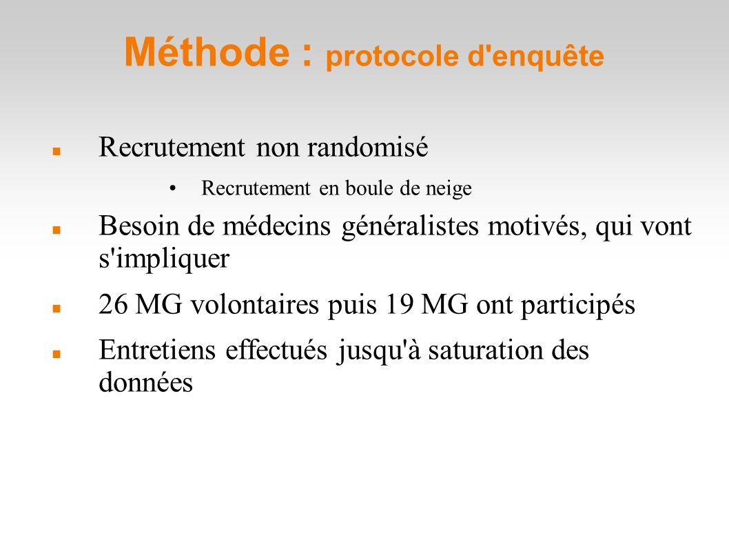 Méthode : protocole d enquête