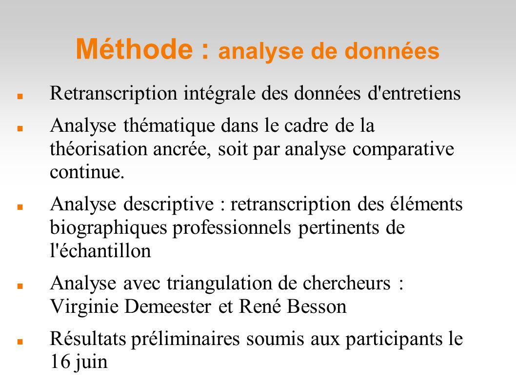 Méthode : analyse de données