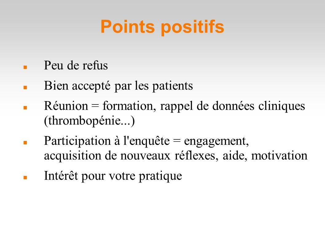 Points positifs Peu de refus Bien accepté par les patients