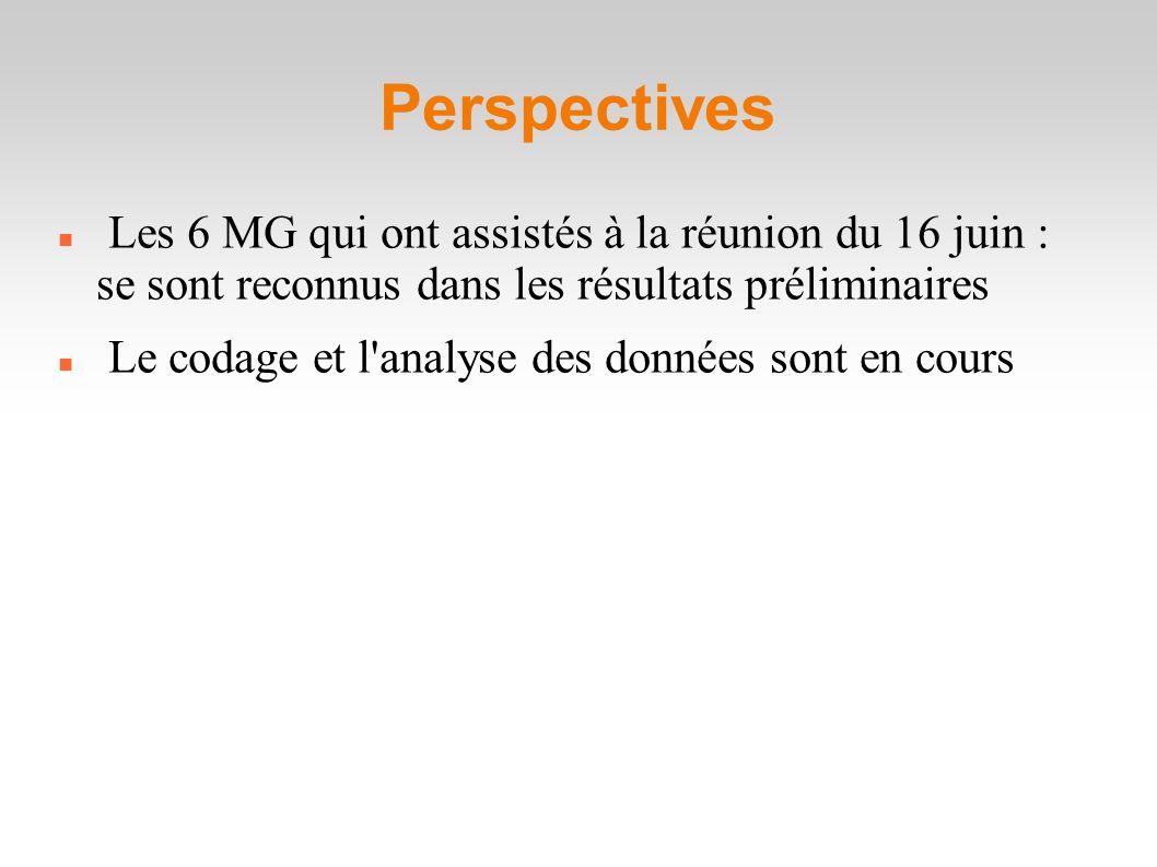 Perspectives Les 6 MG qui ont assistés à la réunion du 16 juin : se sont reconnus dans les résultats préliminaires.