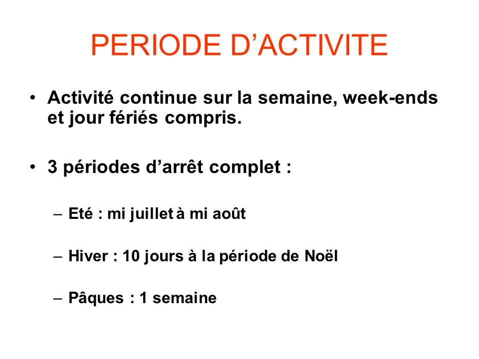 PERIODE D'ACTIVITE Activité continue sur la semaine, week-ends et jour fériés compris. 3 périodes d'arrêt complet :