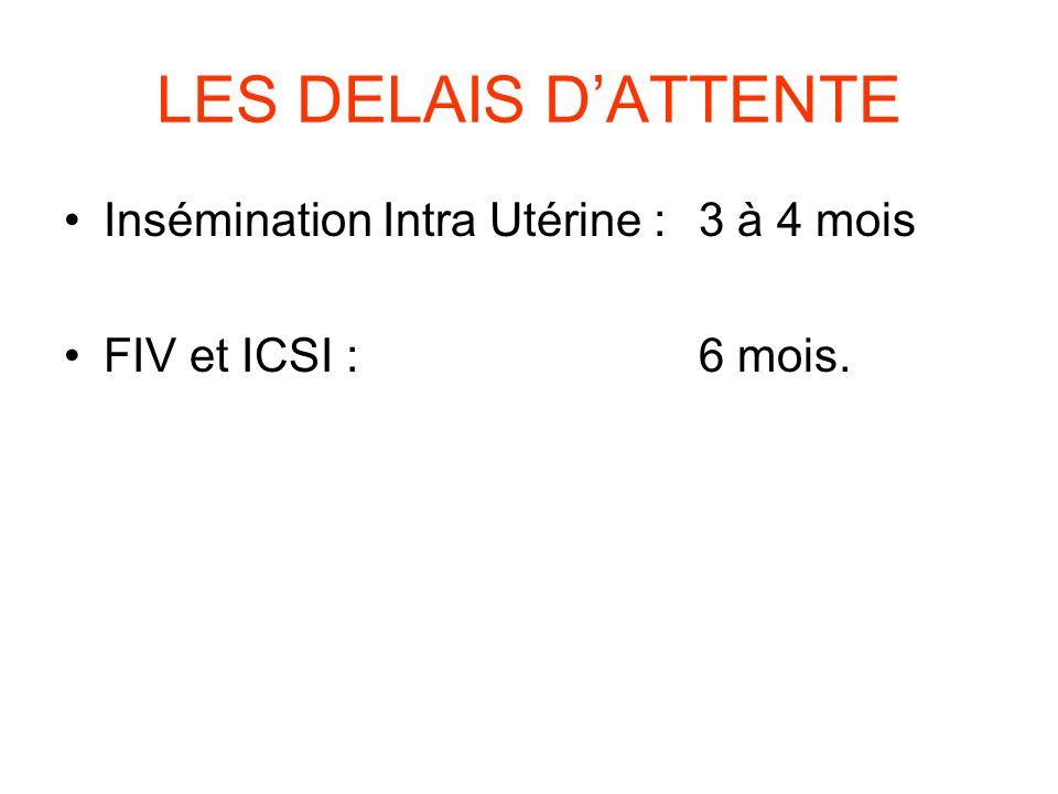 LES DELAIS D'ATTENTE Insémination Intra Utérine : 3 à 4 mois