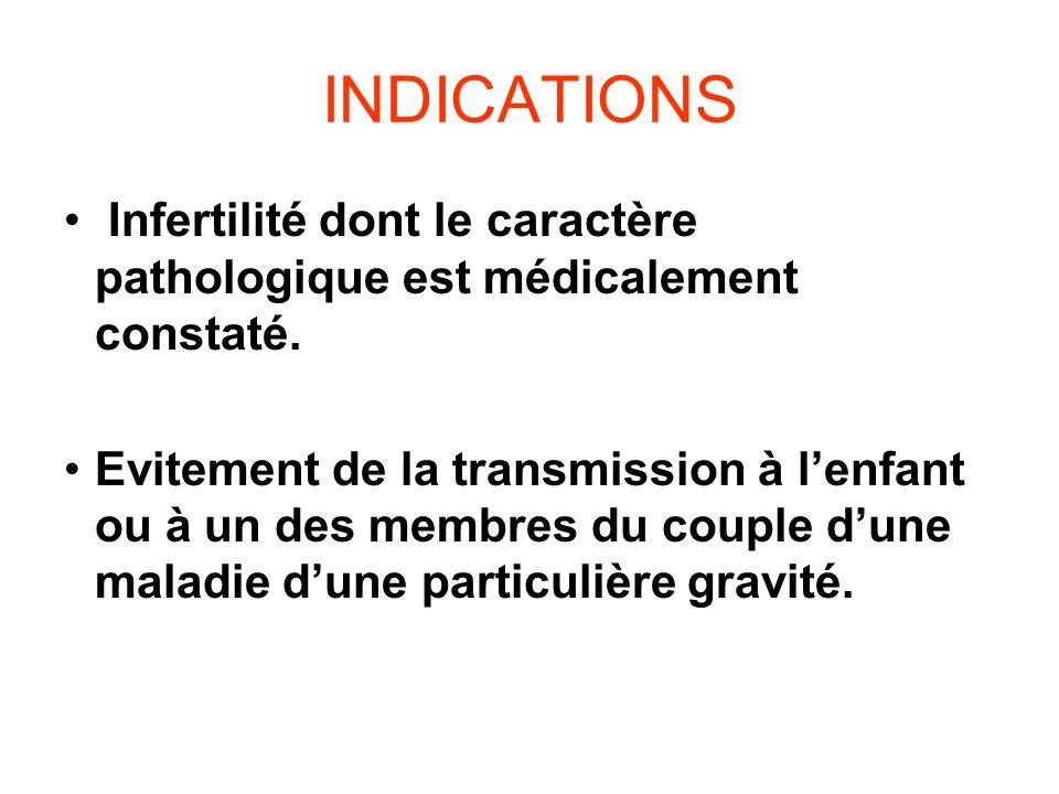 INDICATIONS Infertilité dont le caractère pathologique est médicalement constaté.
