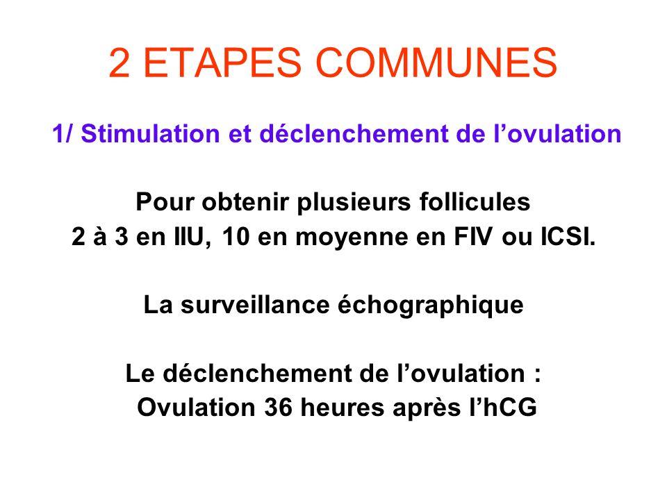 2 ETAPES COMMUNES 1/ Stimulation et déclenchement de l'ovulation