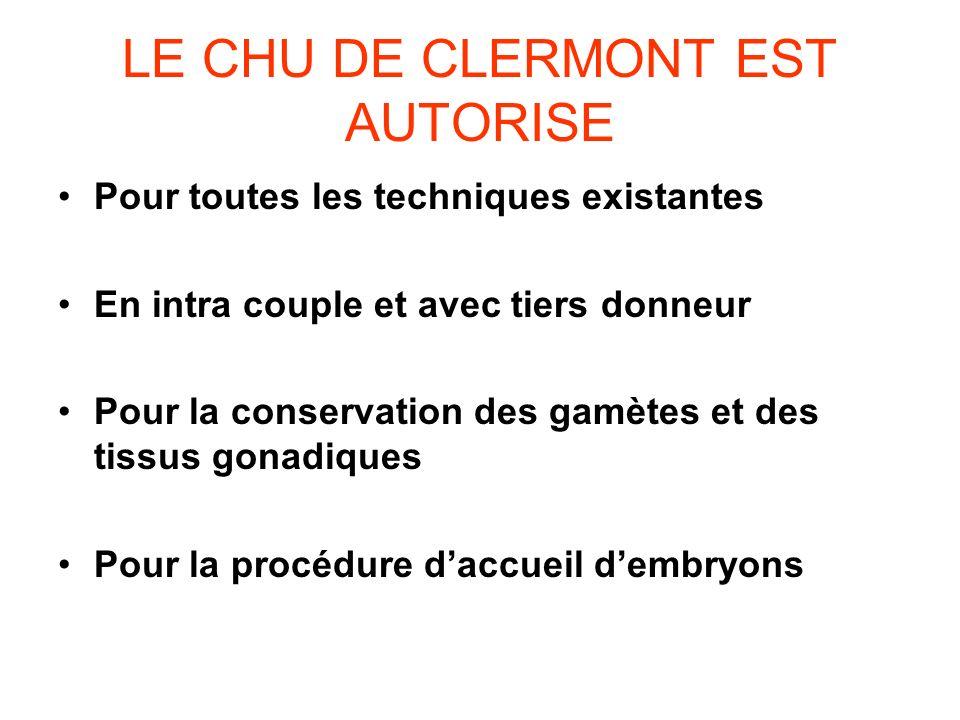 LE CHU DE CLERMONT EST AUTORISE