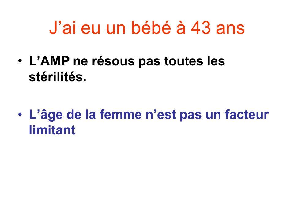 J'ai eu un bébé à 43 ans L'AMP ne résous pas toutes les stérilités.