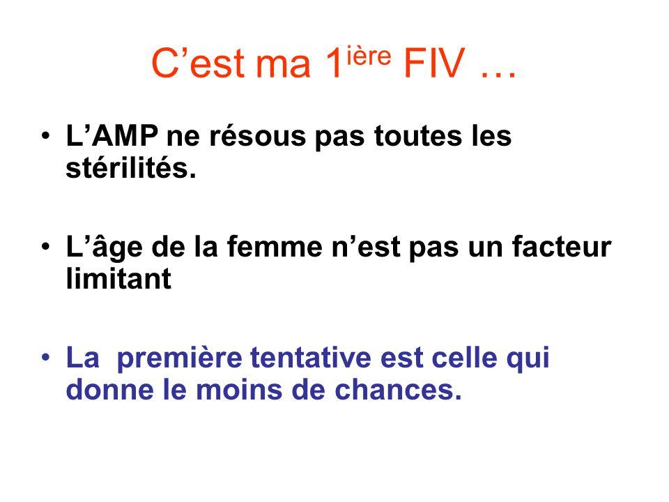 C'est ma 1ière FIV … L'AMP ne résous pas toutes les stérilités.