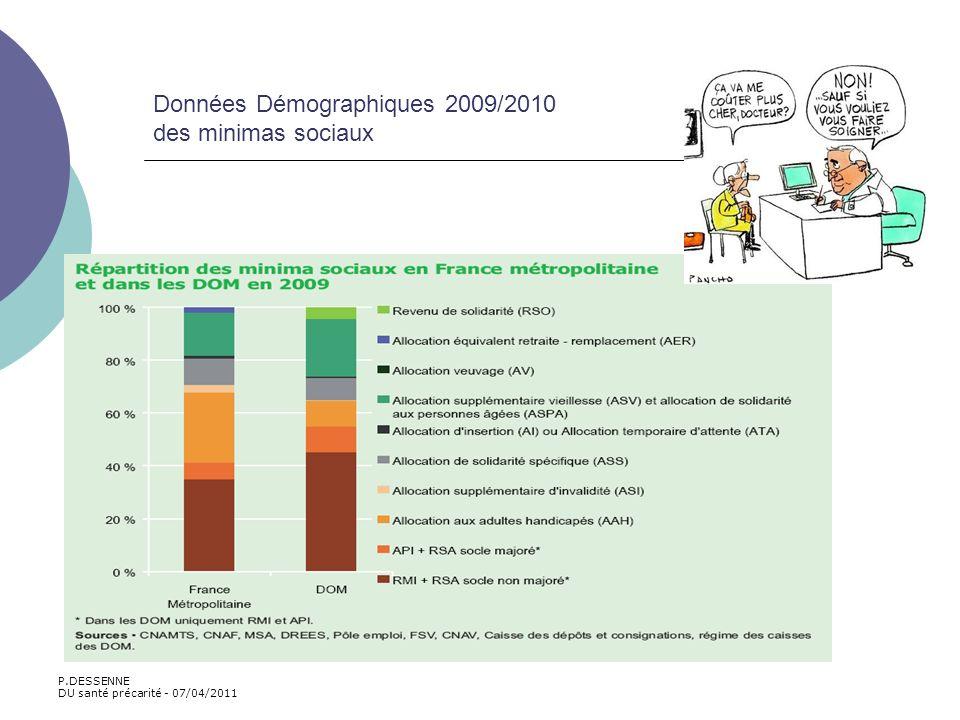 Données Démographiques 2009/2010 des minimas sociaux