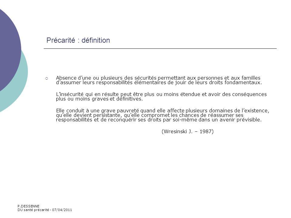Précarité : définition