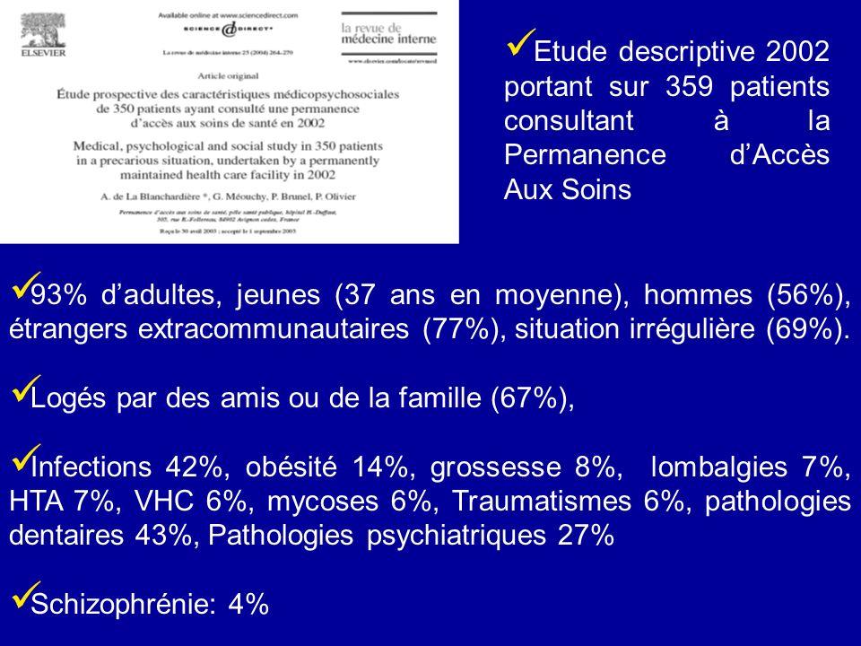 Etude descriptive 2002 portant sur 359 patients consultant à la Permanence d'Accès Aux Soins