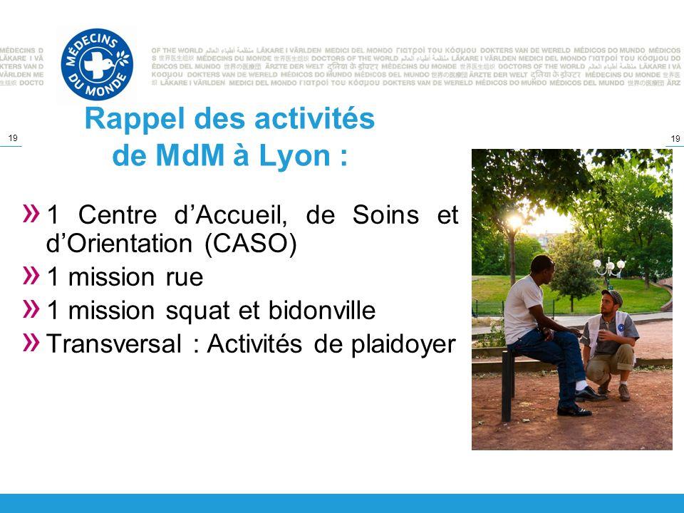 Rappel des activités de MdM à Lyon :